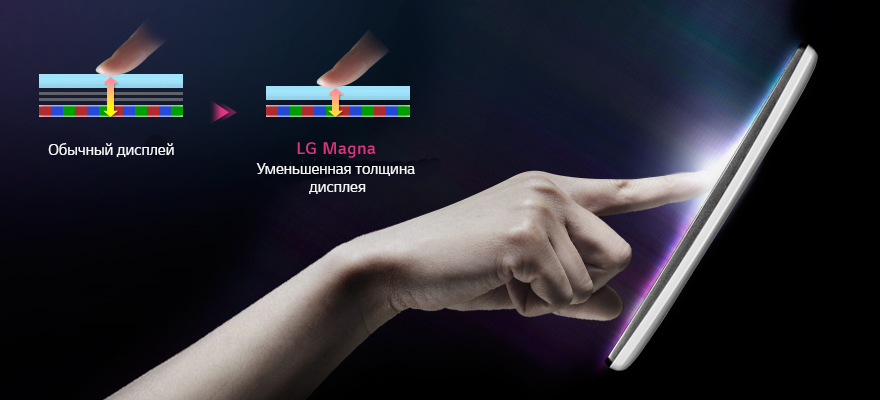 HD-дисплей 5'' с технологией In-Cell Touch*