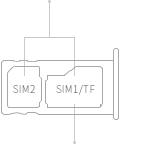 Установка SIM-карт и карты памяти Meizu M2 Note