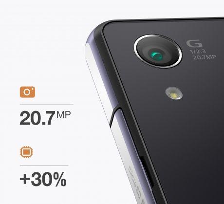 Новейший Android-смартфон от Sony оборудован мощной 20,7-мегапиксельной камерой и большой матрицей.